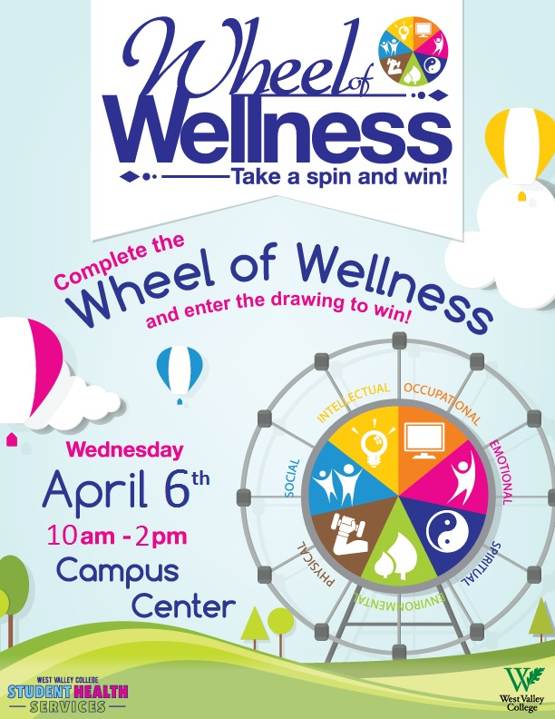 Wheel of Wellness 2016